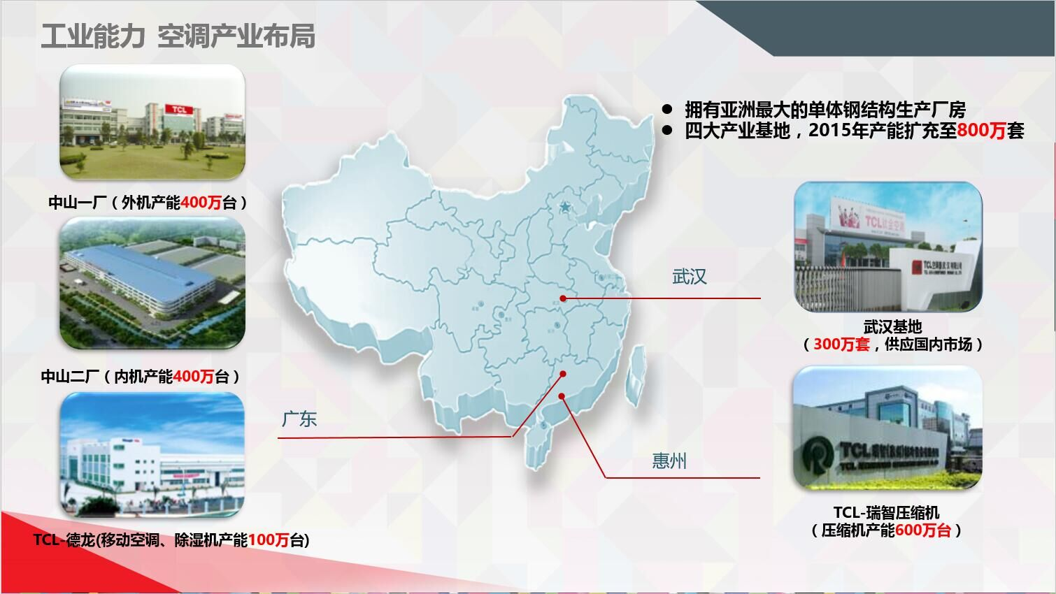 TCL空调器(中山)有限公司招聘