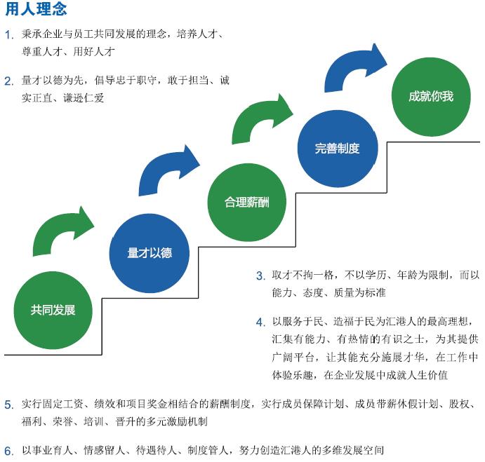 中山德莉玛洁具有限公司_国际人才网_job001.cn