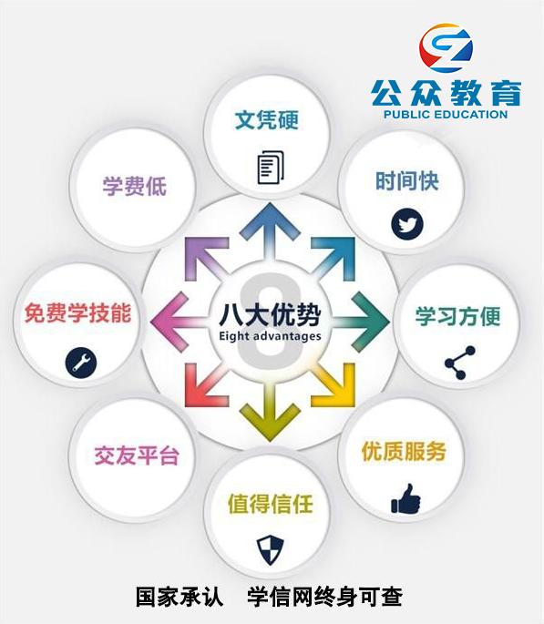 中山市公众教育培训中心_才通国际人才网_job001.cn