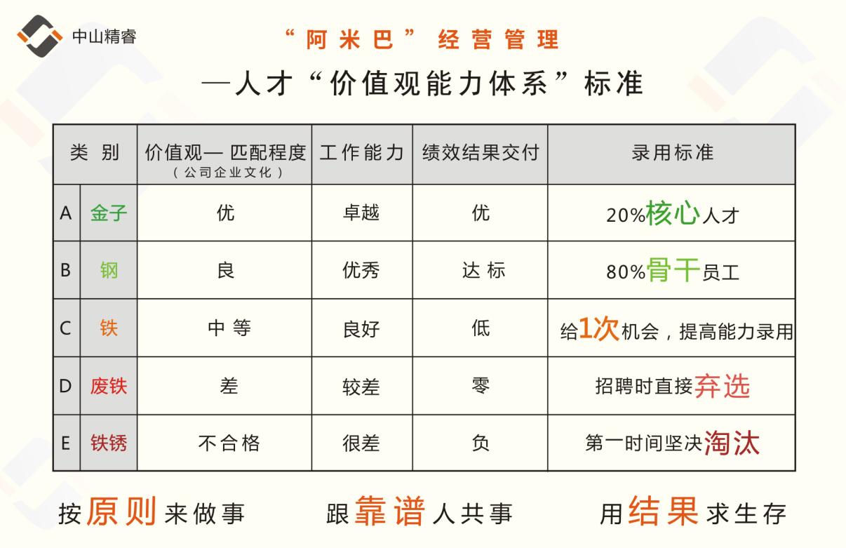 中山市精睿塑胶制品有限公司_才通国际人才网_job001.cn