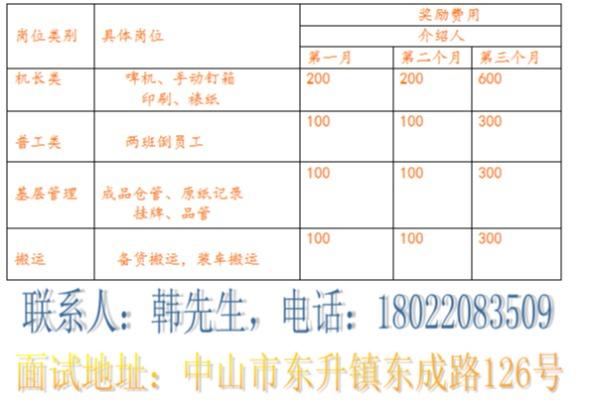 正业包装(中山)有限公司_才通国际人才网_job001.cn